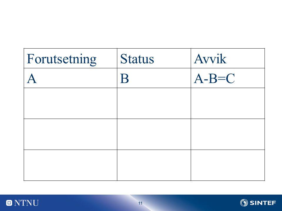 11 ForutsetningStatusAvvik ABA-B=C