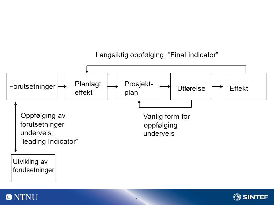 6 Forutsetninger Planlagt effekt UtførelseEffekt Prosjekt- plan Langsiktig oppfølging, Final indicator Utvikling av forutsetninger - Oppfølging av forutsetninger underveis, leadingIndicator Vanlig form for oppfølging underveis