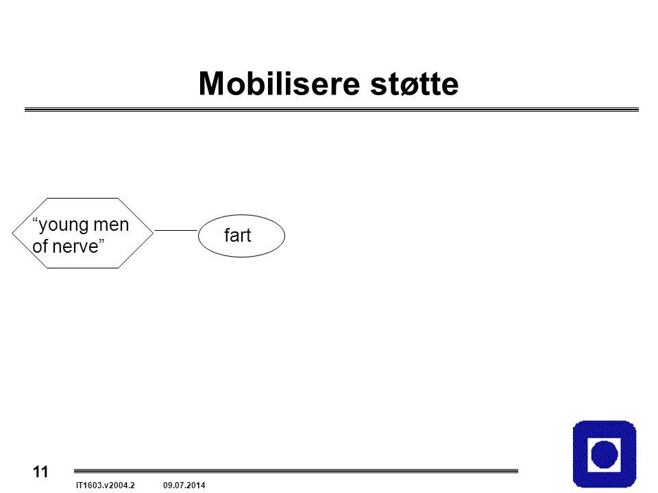 11 IT1603.v2004.2 09.07.2014 Mobilisere støtte fart young men of nerve