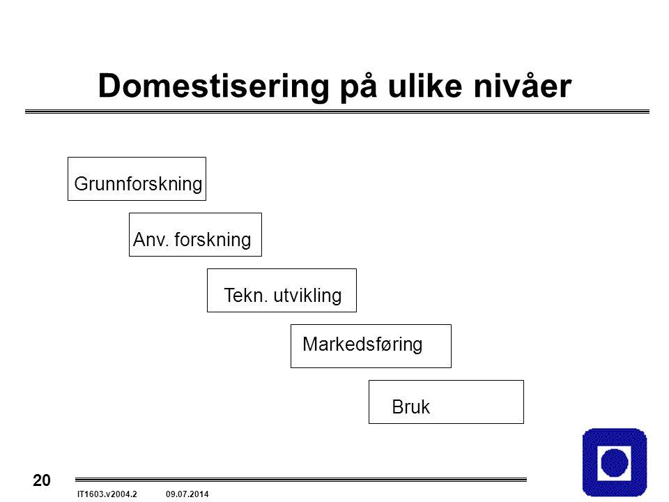 20 IT1603.v2004.2 09.07.2014 Domestisering på ulike nivåer Grunnforskning Anv.