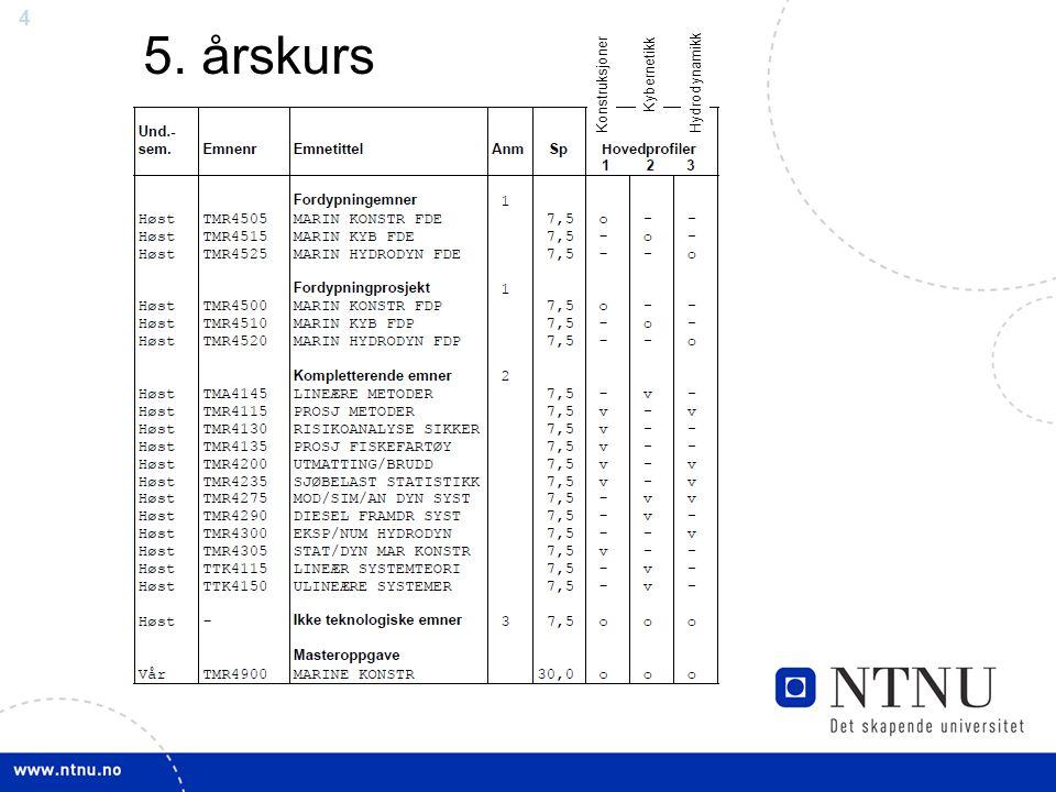 3 4. Årskurs Hydrodynamikk Konstruksjoner Kybernetikk