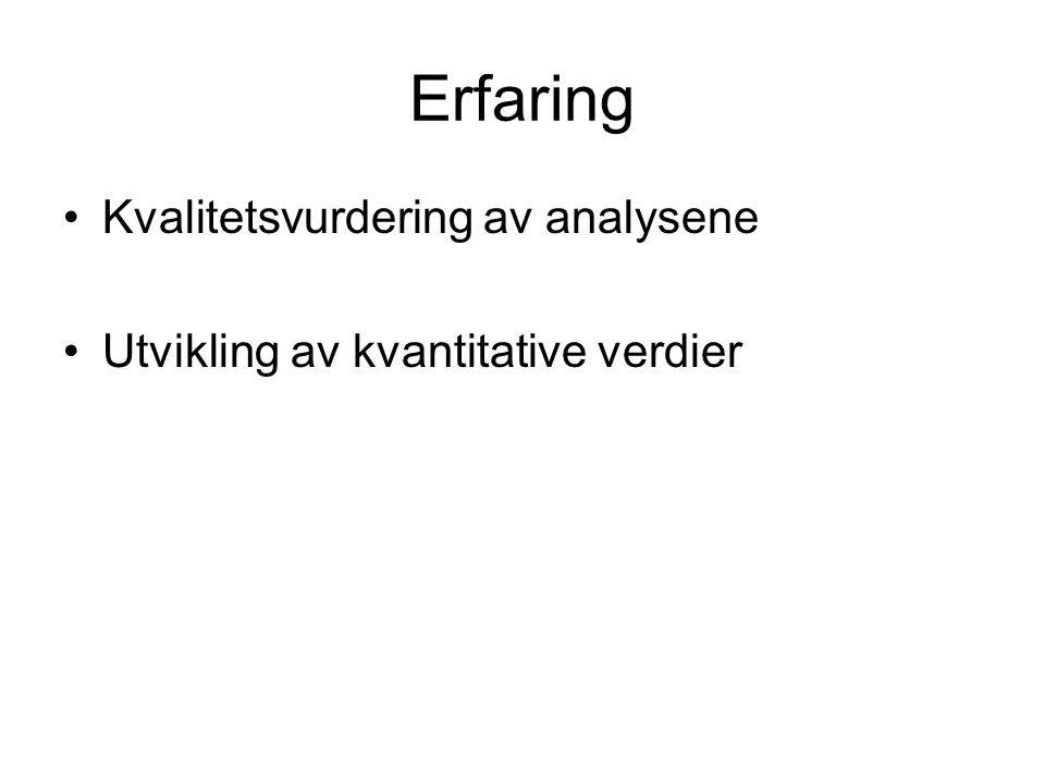 Erfaring Kvalitetsvurdering av analysene Utvikling av kvantitative verdier