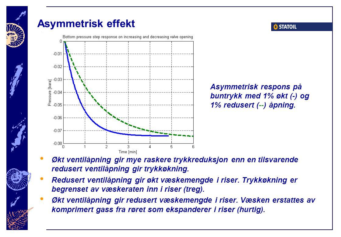 Asymmetrisk effekt Økt ventilåpning gir mye raskere trykkreduksjon enn en tilsvarende redusert ventilåpning gir trykkøkning. Redusert ventilåpning gir