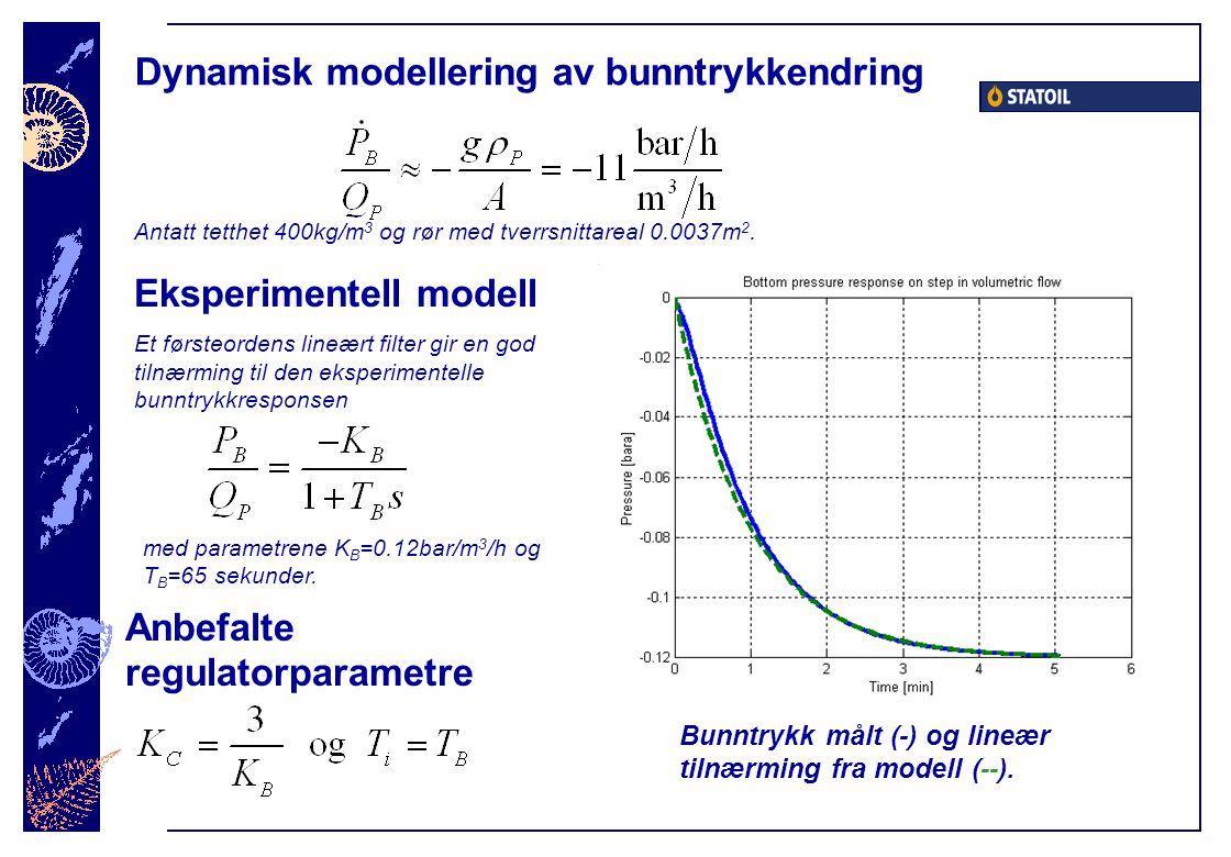 Dynamisk modellering av bunntrykkendring Antatt tetthet 400kg/m 3 og rør med tverrsnittareal 0.0037m 2. Bunntrykk målt (-) og lineær tilnærming fra mo