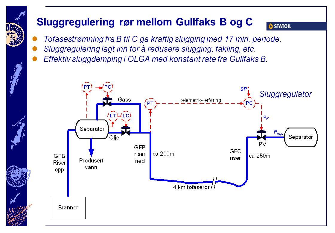 Sluggregulering rør mellom Gullfaks B og C Tofasestrømning fra B til C ga kraftig slugging med 17 min. periode. Sluggregulering lagt inn for å reduser