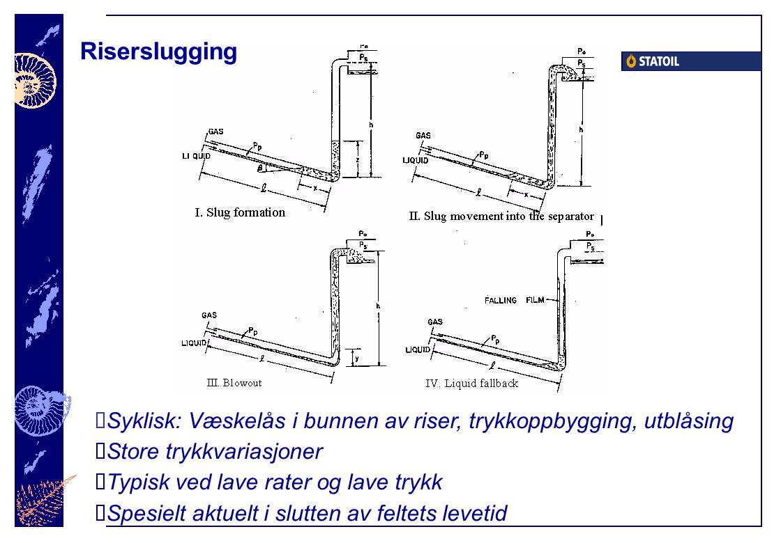 Riserslugging  Syklisk: Væskelås i bunnen av riser, trykkoppbygging, utblåsing  Store trykkvariasjoner  Typisk ved lave rater og lave trykk  Spesi