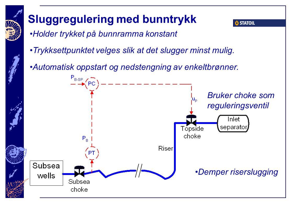 Sluggregulering med bunntrykk Demper riserslugging Bruker choke som reguleringsventil Holder trykket på bunnramma konstant Trykksettpunktet velges slik at det slugger minst mulig.