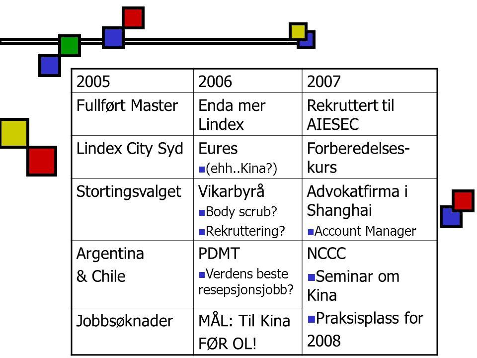 200520062007 Fullført MasterEnda mer Lindex Rekruttert til AIESEC Lindex City SydEures (ehh..Kina?) Forberedelses- kurs StortingsvalgetVikarbyrå Body