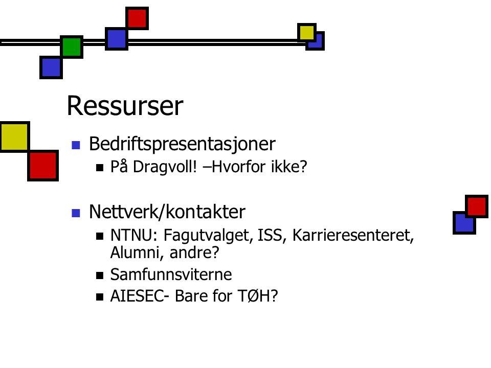 Ressurser Bedriftspresentasjoner På Dragvoll! –Hvorfor ikke? Nettverk/kontakter NTNU: Fagutvalget, ISS, Karrieresenteret, Alumni, andre? Samfunnsviter