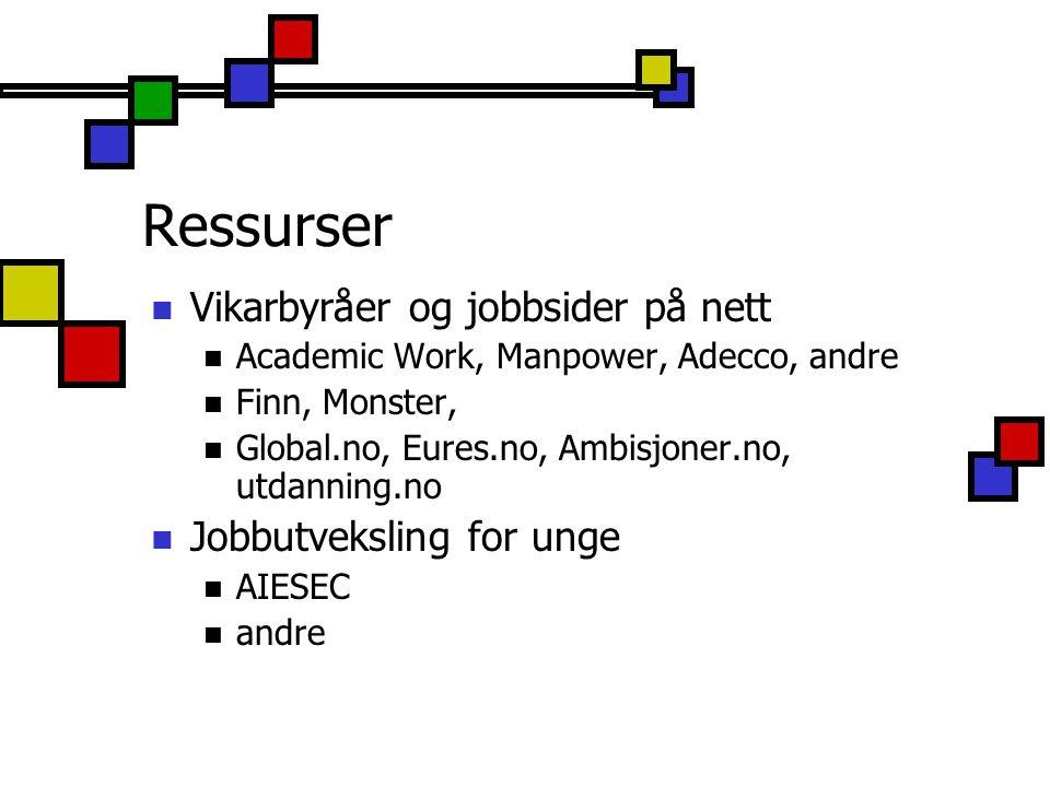 Ressurser Vikarbyråer og jobbsider på nett Academic Work, Manpower, Adecco, andre Finn, Monster, Global.no, Eures.no, Ambisjoner.no, utdanning.no Jobb