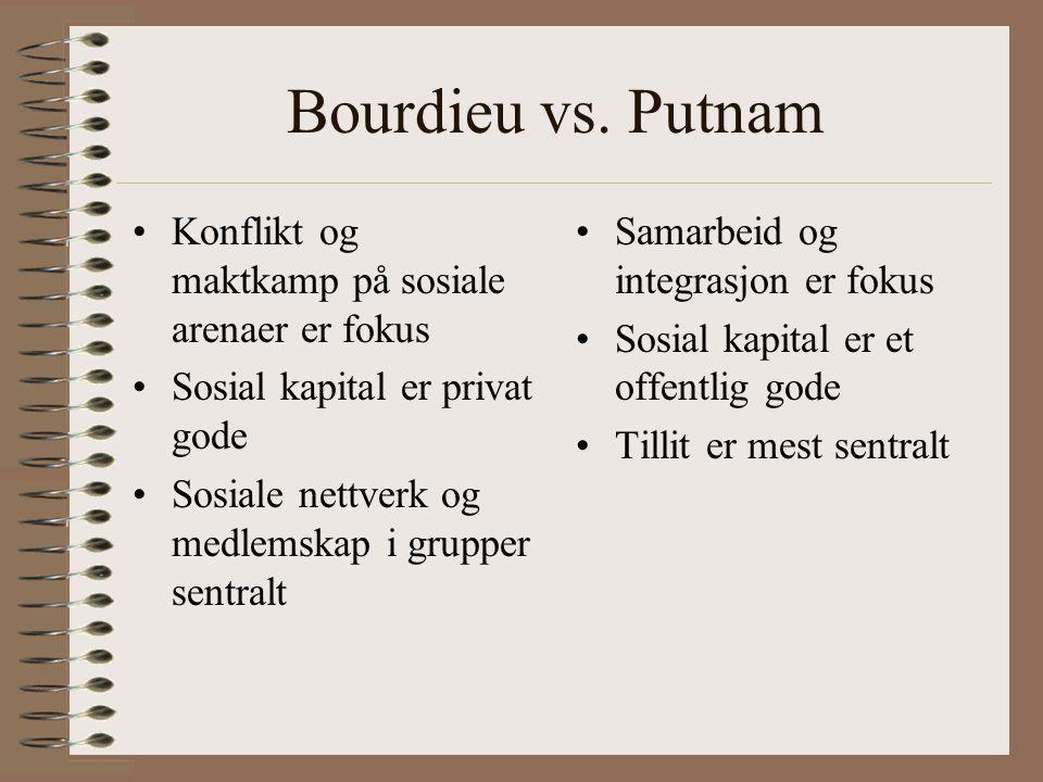 Bourdieu vs.