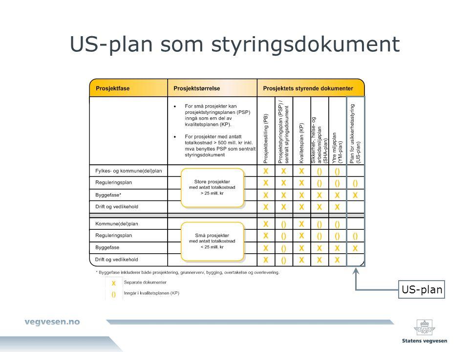 US-plan som styringsdokument US-plan