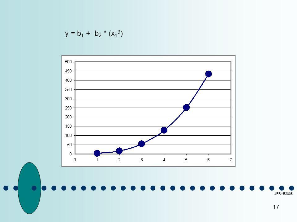 17 JFRYE2005 y = b 1 +b 2 * (x 1 3 )