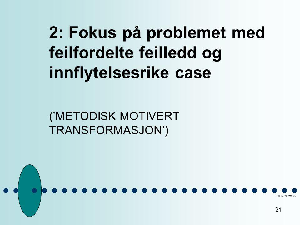 21 2: Fokus på problemet med feilfordelte feilledd og innflytelsesrike case ('METODISK MOTIVERT TRANSFORMASJON') JFRYE2005