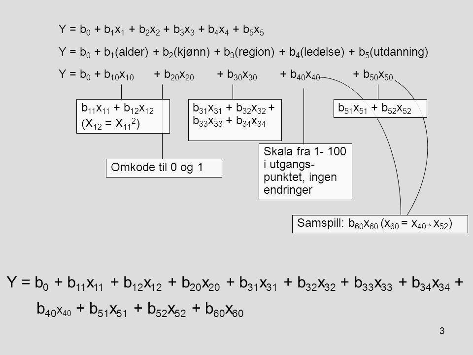 3 Y = b 0 + b 1 x 1 + b 2 x 2 + b 3 x 3 + b 4 x 4 + b 5 x 5 Y = b 0 + b 1 (alder) + b 2 (kjønn) + b 3 (region) + b 4 (ledelse) + b 5 (utdanning) Y = b