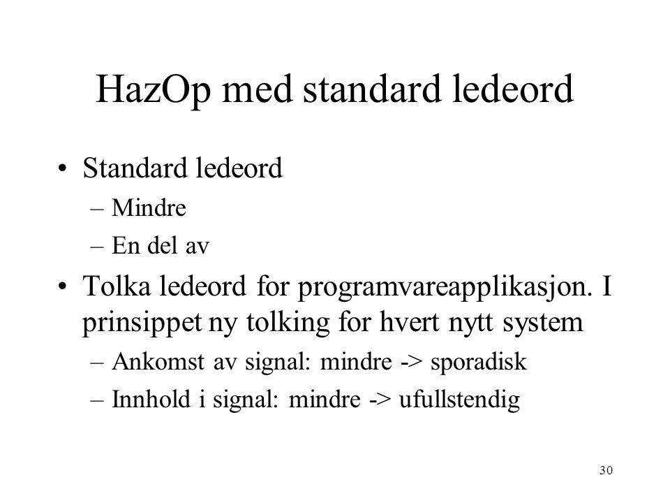 30 HazOp med standard ledeord Standard ledeord –Mindre –En del av Tolka ledeord for programvareapplikasjon. I prinsippet ny tolking for hvert nytt sys