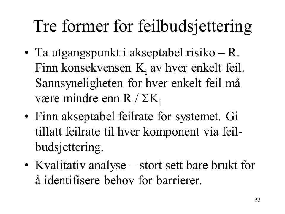 53 Tre former for feilbudsjettering Ta utgangspunkt i akseptabel risiko – R. Finn konsekvensen K i av hver enkelt feil. Sannsyneligheten for hver enke