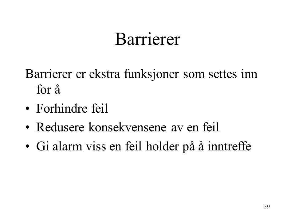 59 Barrierer Barrierer er ekstra funksjoner som settes inn for å Forhindre feil Redusere konsekvensene av en feil Gi alarm viss en feil holder på å in