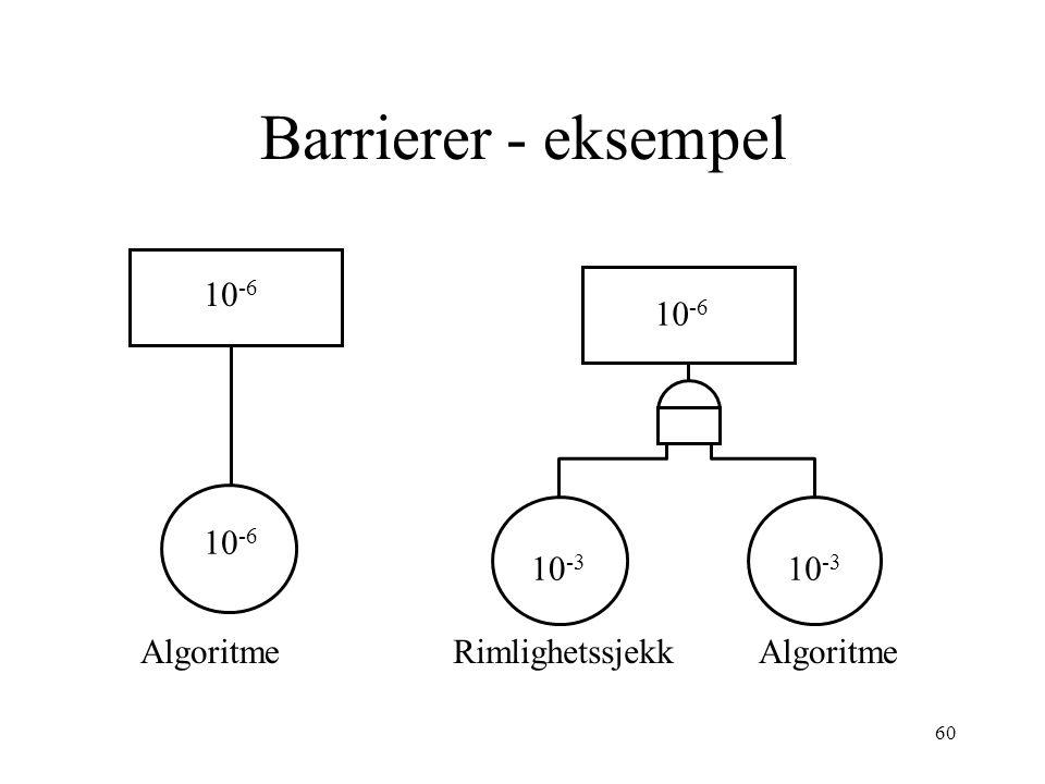 60 Barrierer - eksempel 10 -6 10 -3 Algoritme Rimlighetssjekk