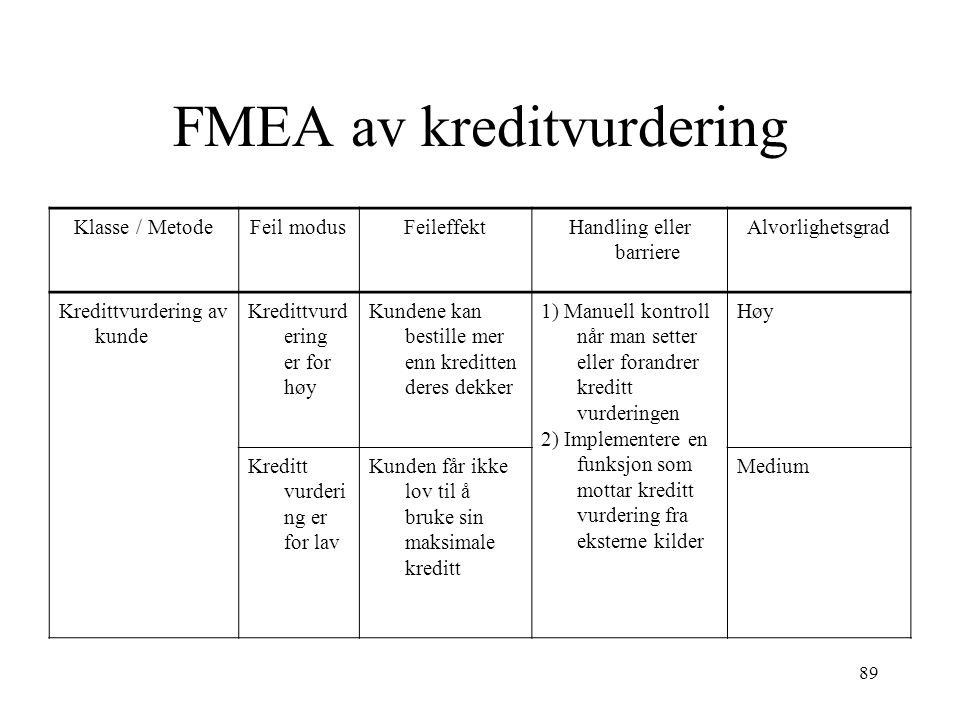 89 FMEA av kreditvurdering Klasse / MetodeFeil modusFeileffektHandling eller barriere Alvorlighetsgrad Kredittvurdering av kunde Kredittvurd ering er