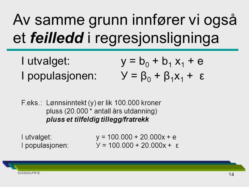 14 I utvalget:y = b 0 + b 1 x 1 + e I populasjonen: У = β 0 + β 1 x 1 + ε F.eks.: Lønnsinntekt (y) er lik 100.000 kroner pluss (20.000 * antall års utdanning) pluss et tilfeldig tillegg/fratrekk I utvalget:y = 100.000 + 20.000x + e I populasjonen: У = 100.000 + 20.000x + ε Av samme grunn innfører vi også et feilledd i regresjonsligninga SOS3003/JFRYE