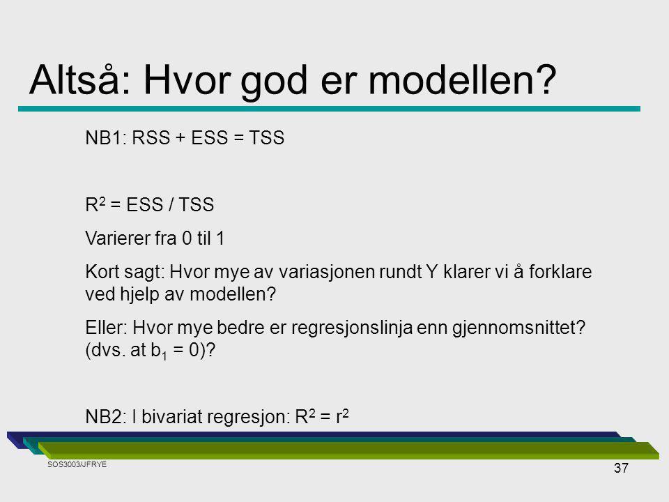 37 Altså: Hvor god er modellen.