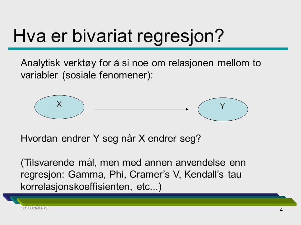 4 Analytisk verktøy for å si noe om relasjonen mellom to variabler (sosiale fenomener): Hva er bivariat regresjon.