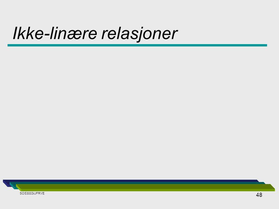 48 Ikke-linære relasjoner SOS3003/JFRYE