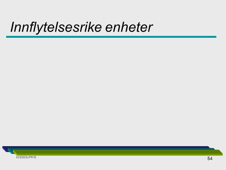 54 Innflytelsesrike enheter SOS3003/JFRYE