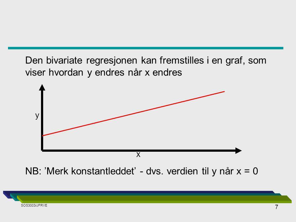 7 Den bivariate regresjonen kan fremstilles i en graf, som viser hvordan y endres når x endres NB: 'Merk konstantleddet' - dvs.