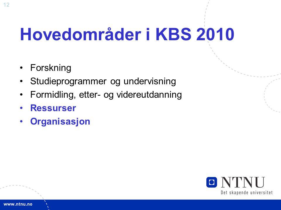 12 Hovedområder i KBS 2010 Forskning Studieprogrammer og undervisning Formidling, etter- og videreutdanning Ressurser Organisasjon