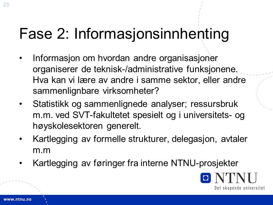 25 Fase 2: Informasjonsinnhenting Informasjon om hvordan andre organisasjoner organiserer de teknisk-/administrative funksjonene. Hva kan vi lære av a