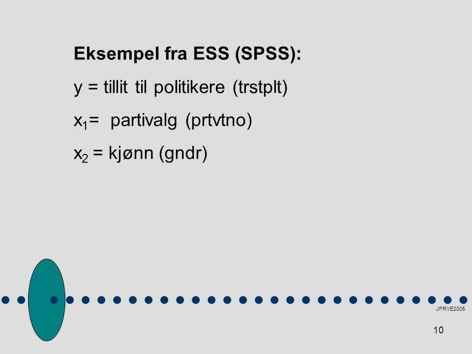 10 JFRYE2005 Eksempel fra ESS (SPSS): y = tillit til politikere (trstplt) x 1 = partivalg (prtvtno) x 2 = kjønn (gndr)