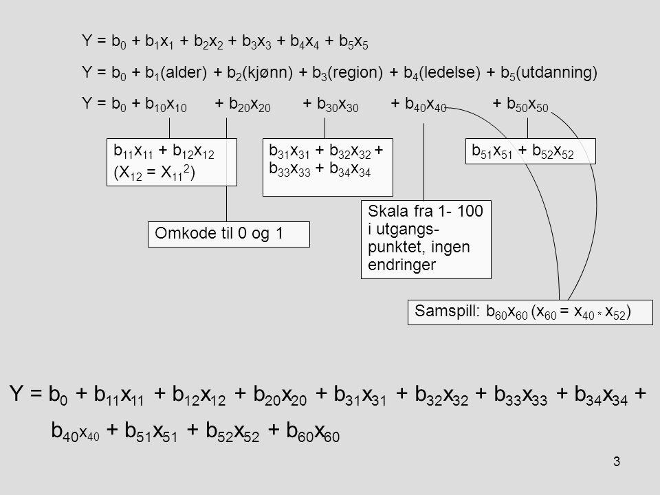 3 Y = b 0 + b 1 x 1 + b 2 x 2 + b 3 x 3 + b 4 x 4 + b 5 x 5 Y = b 0 + b 1 (alder) + b 2 (kjønn) + b 3 (region) + b 4 (ledelse) + b 5 (utdanning) Y = b 0 + b 10 x 10 + b 20 x 20 + b 30 x 30 + b 40 x 40 + b 50 x 50 b 11 x 11 + b 12 x 12 (X 12 = X 11 2 ) b 31 x 31 + b 32 x 32 + b 33 x 33 + b 34 x 34 Skala fra 1- 100 i utgangs- punktet, ingen endringer Samspill: b 60 x 60 (x 60 = x 40 * x 52 ) Y = b 0 + b 11 x 11 + b 12 x 12 + b 20 x 20 + b 31 x 31 + b 32 x 32 + b 33 x 33 + b 34 x 34 + b 40 x 40 + b 51 x 51 + b 52 x 52 + b 60 x 60 b 51 x 51 + b 52 x 52 Omkode til 0 og 1