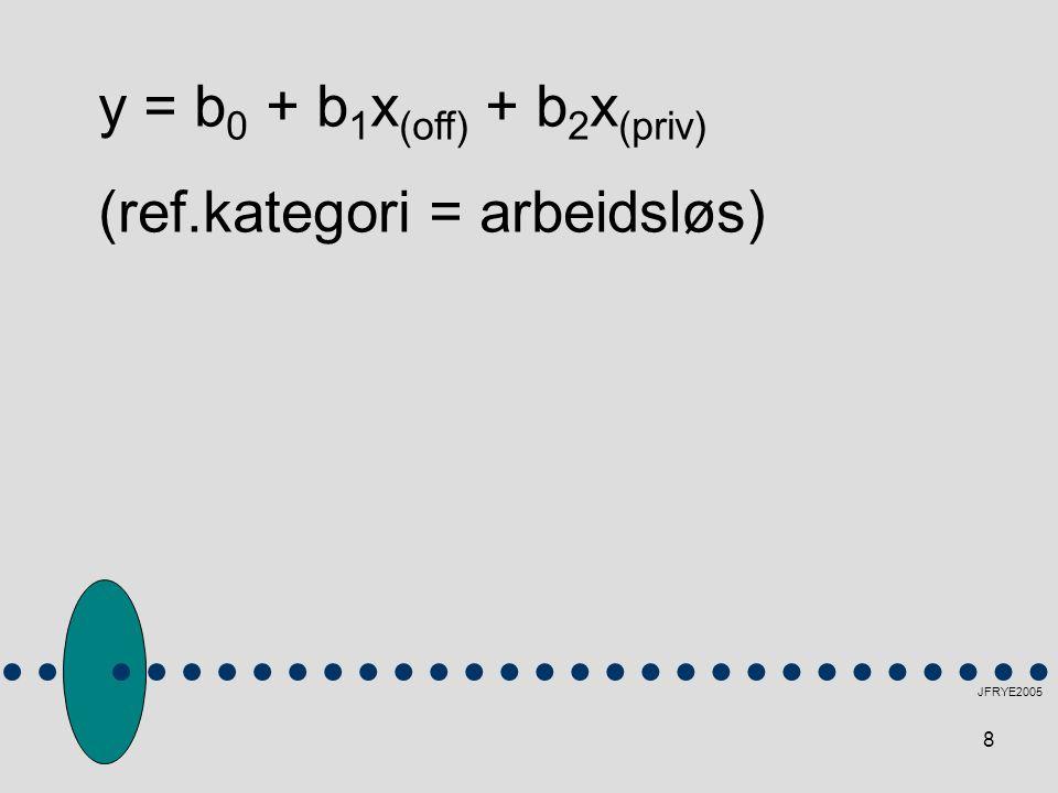 8 JFRYE2005 y = b 0 + b 1 x (off) + b 2 x (priv) (ref.kategori = arbeidsløs)