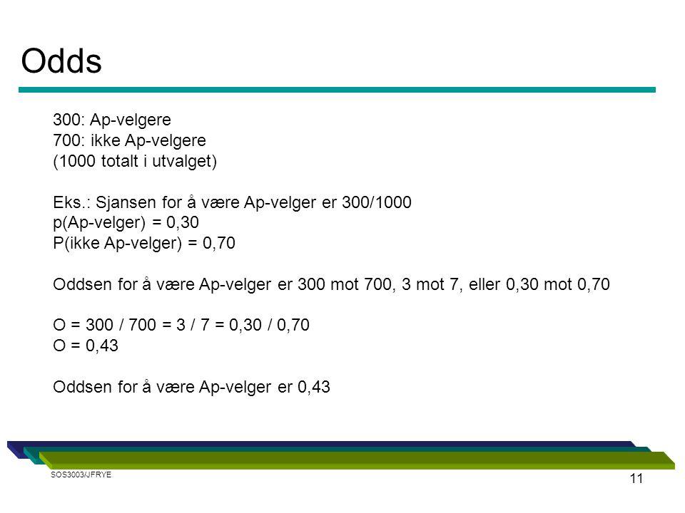 11 300: Ap-velgere 700: ikke Ap-velgere (1000 totalt i utvalget) Eks.: Sjansen for å være Ap-velger er 300/1000 p(Ap-velger) = 0,30 P(ikke Ap-velger)