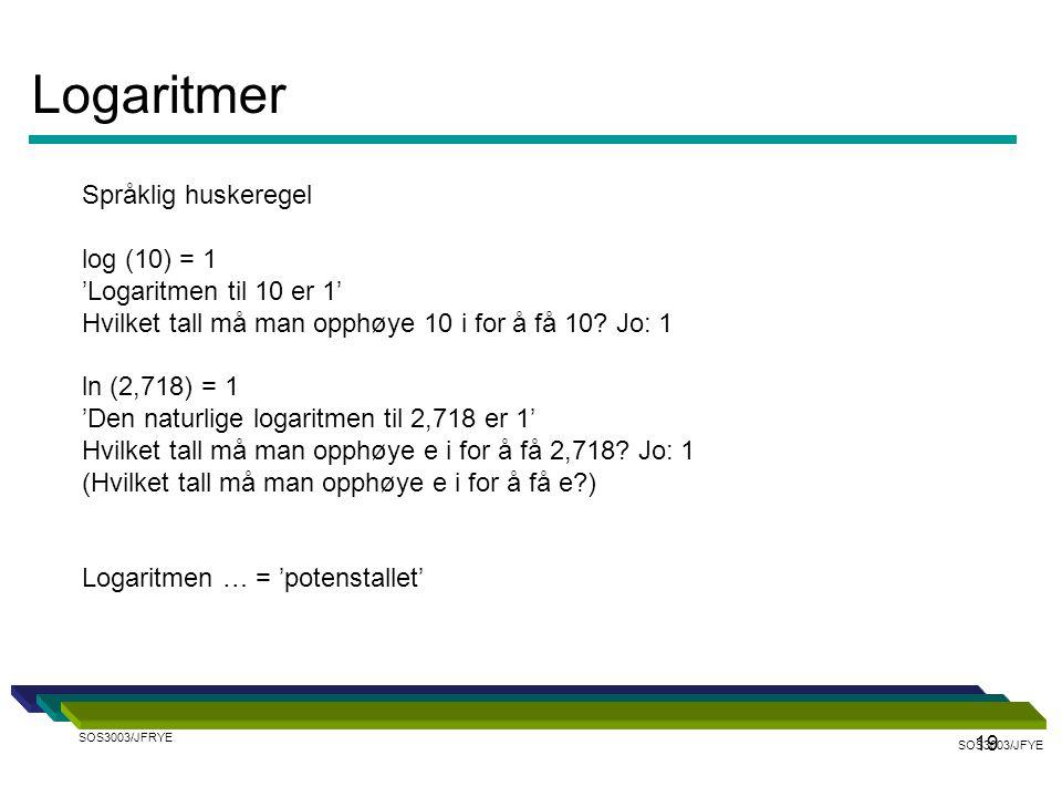 19 Språklig huskeregel log (10) = 1 'Logaritmen til 10 er 1' Hvilket tall må man opphøye 10 i for å få 10? Jo: 1 ln (2,718) = 1 'Den naturlige logarit