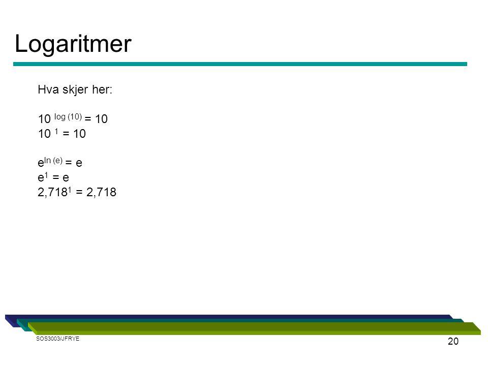 20 Hva skjer her: 10 log (10) = 10 10 1 = 10 e ln (e) = e e 1 = e 2,718 1 = 2,718 Logaritmer SOS3003/JFRYE