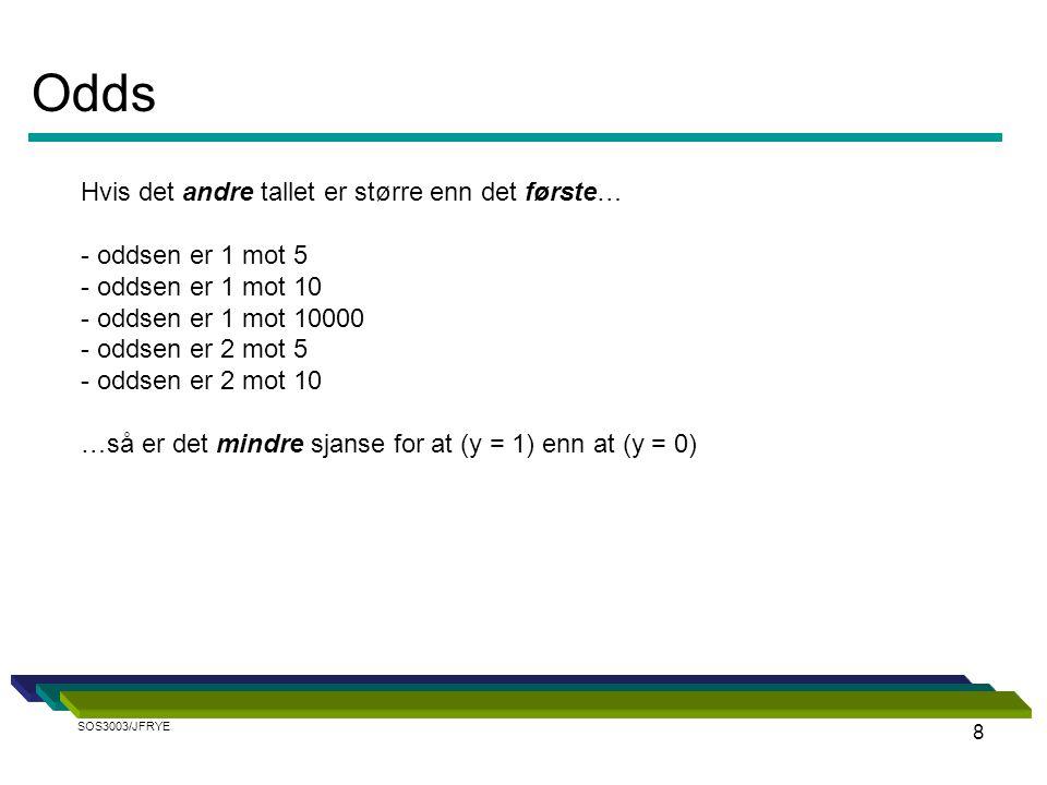 8 Hvis det andre tallet er større enn det første… - oddsen er 1 mot 5 - oddsen er 1 mot 10 - oddsen er 1 mot 10000 - oddsen er 2 mot 5 - oddsen er 2 m