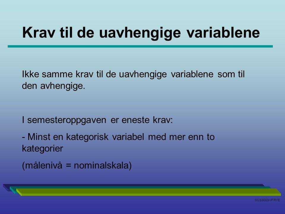 Krav til de uavhengige variablene SOS3003/JFRYE Ikke samme krav til de uavhengige variablene som til den avhengige. I semesteroppgaven er eneste krav: