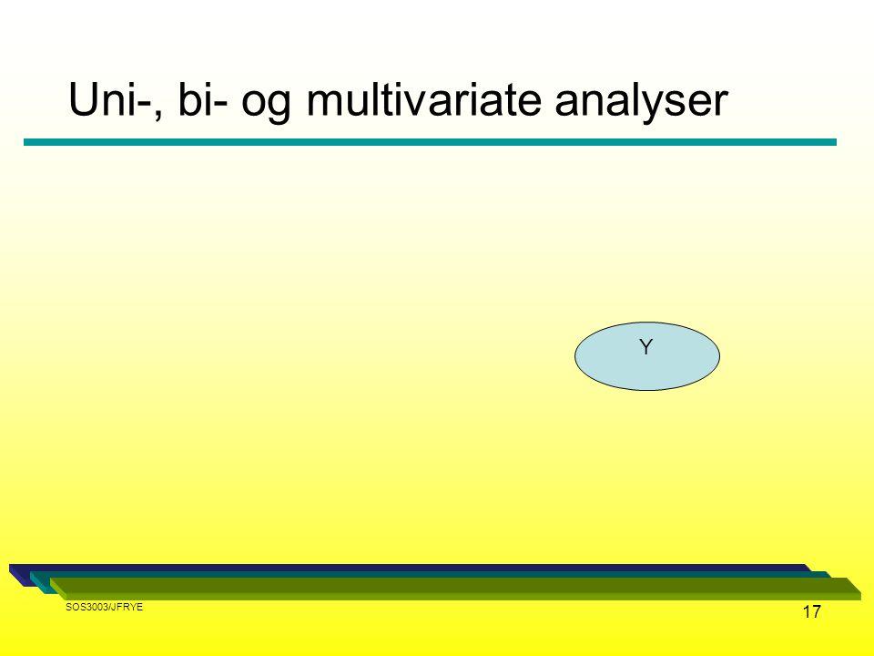 17 Uni-, bi- og multivariate analyser Y SOS3003/JFRYE