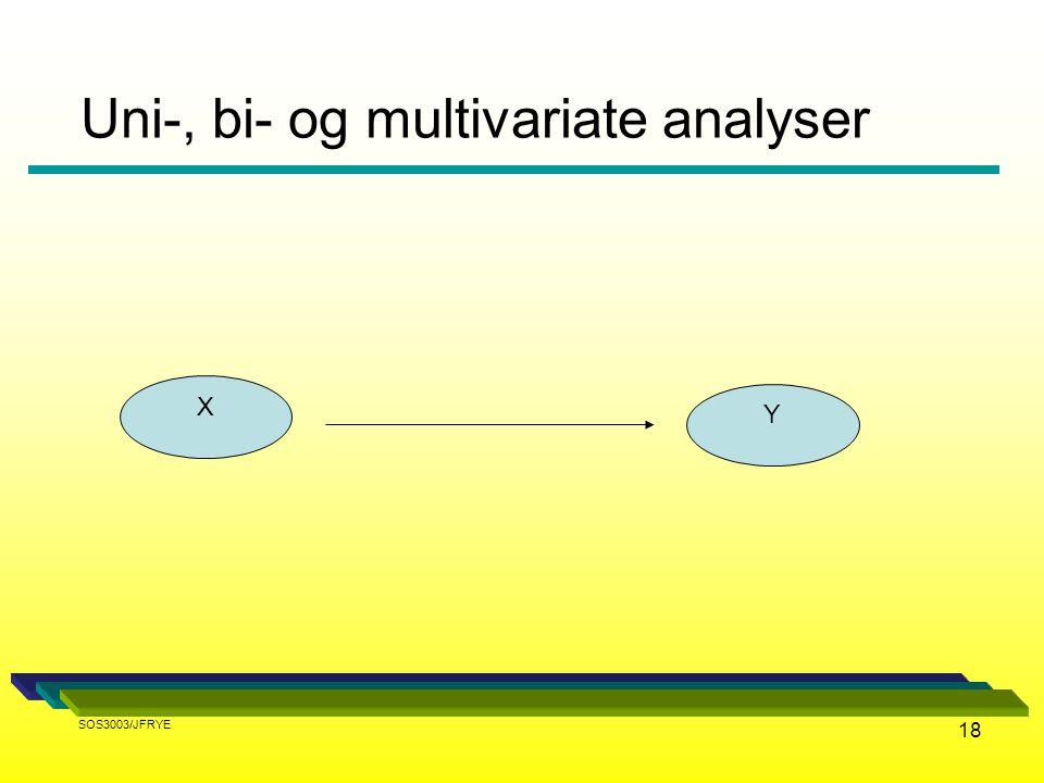 18 Uni-, bi- og multivariate analyser YX SOS3003/JFRYE