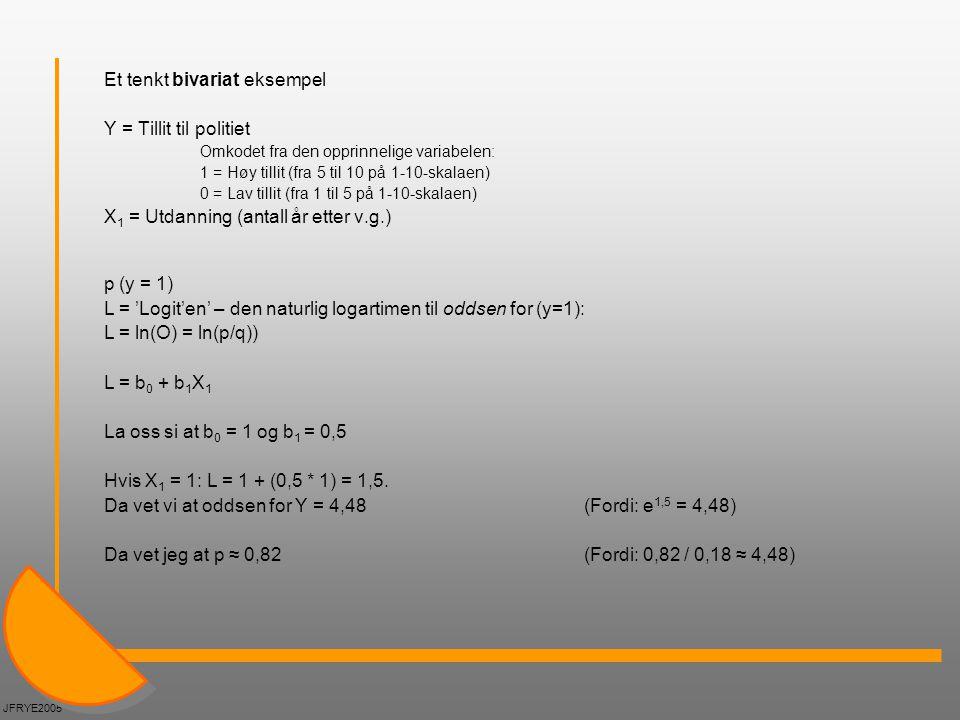 Et tenkt bivariat eksempel Y = Tillit til politiet Omkodet fra den opprinnelige variabelen: 1 = Høy tillit (fra 5 til 10 på 1-10-skalaen) 0 = Lav till