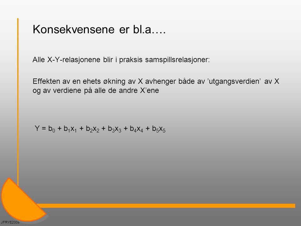 Konsekvensene er bl.a…. Alle X-Y-relasjonene blir i praksis samspillsrelasjoner: Effekten av en ehets økning av X avhenger både av 'utgangsverdien' av