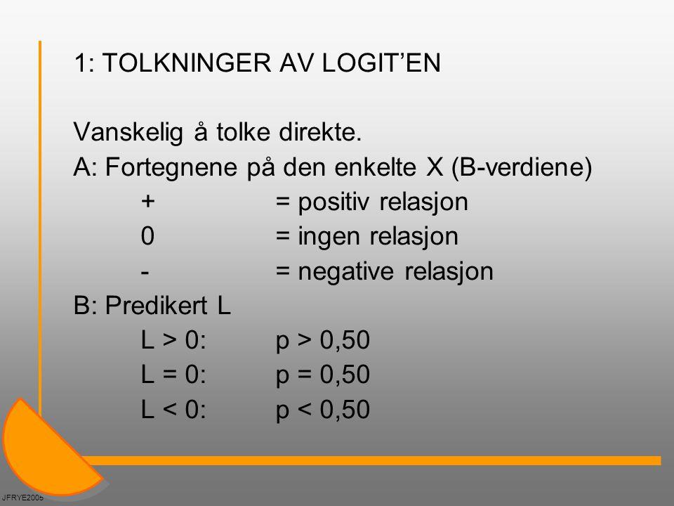 1: TOLKNINGER AV LOGIT'EN Vanskelig å tolke direkte. A: Fortegnene på den enkelte X (B-verdiene) + = positiv relasjon 0= ingen relasjon - = negative r