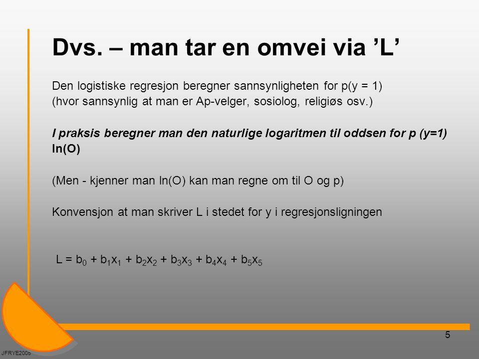 5 Dvs. – man tar en omvei via 'L' Den logistiske regresjon beregner sannsynligheten for p(y = 1) (hvor sannsynlig at man er Ap-velger, sosiolog, relig