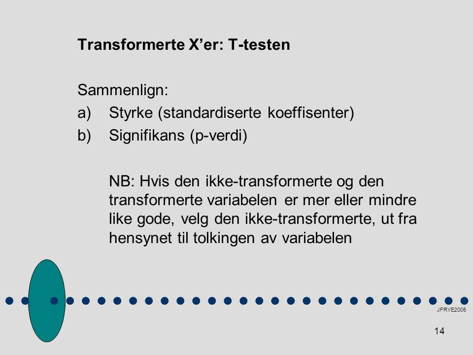 14 Transformerte X'er: T-testen Sammenlign: a)Styrke (standardiserte koeffisenter) b)Signifikans (p-verdi) NB: Hvis den ikke-transformerte og den tran