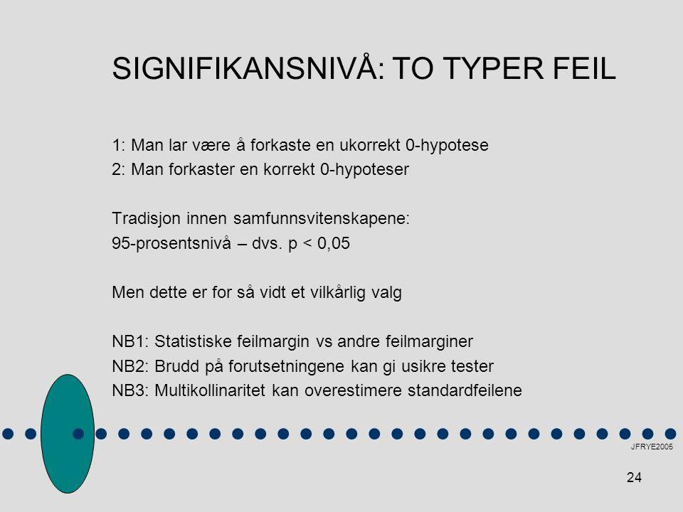 24 SIGNIFIKANSNIVÅ: TO TYPER FEIL 1: Man lar være å forkaste en ukorrekt 0-hypotese 2: Man forkaster en korrekt 0-hypoteser Tradisjon innen samfunnsvi