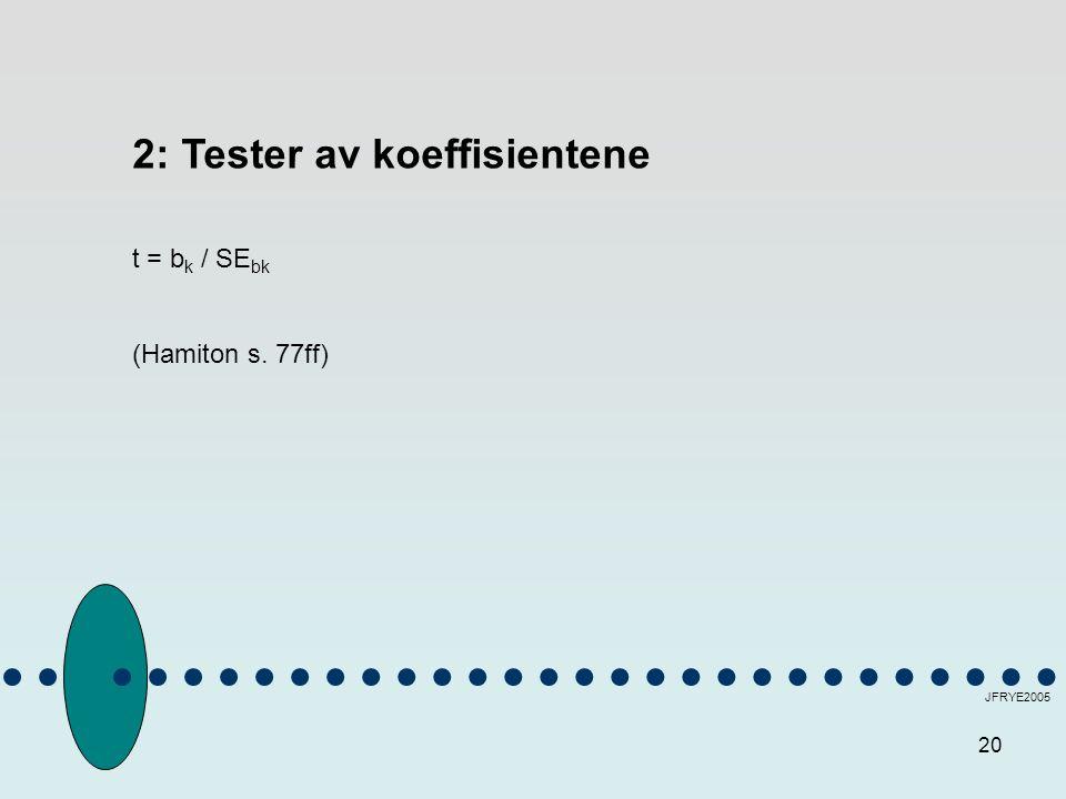 20 JFRYE2005 2: Tester av koeffisientene t = b k / SE bk (Hamiton s. 77ff)