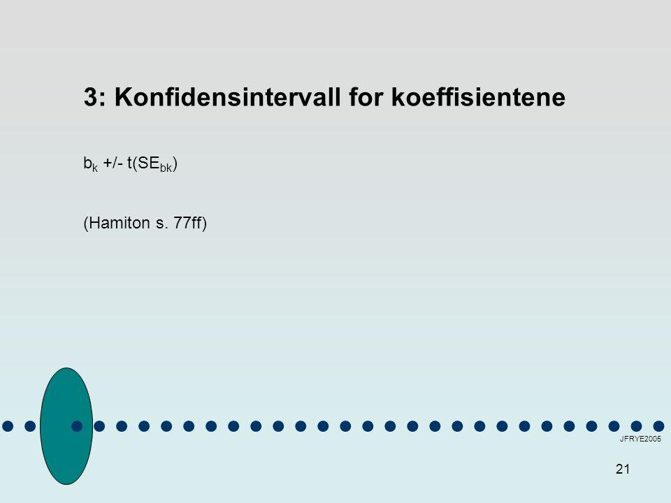 21 JFRYE2005 3: Konfidensintervall for koeffisientene b k +/- t(SE bk ) (Hamiton s. 77ff)
